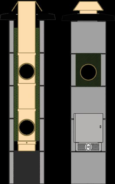 JAWAR Uniwersal Plus - budowa