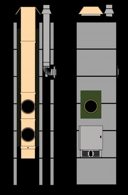 JAWAR Kompakt