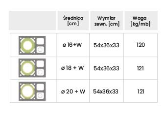 JAWAR Kompakt - wymiary
